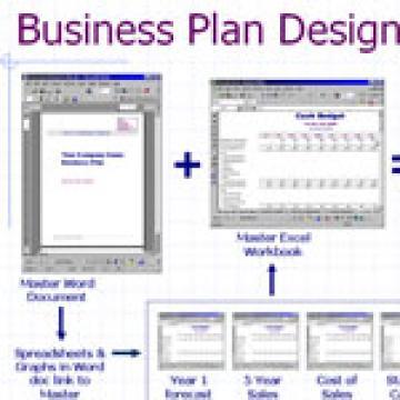 9 pasi ca sa-ti faci un plan de afaceri